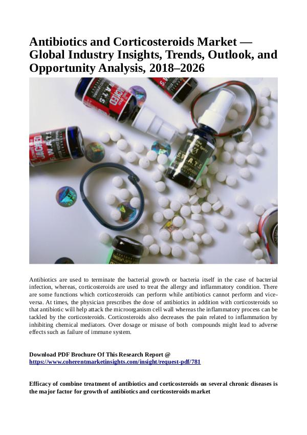Antibiotics and Corticosteroids Market