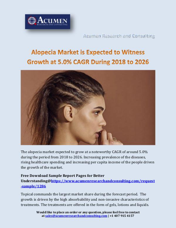 Alopecia Market is Expected to Witness Growth at 5