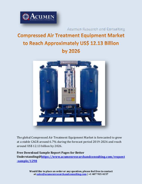 Compressed Air Treatment Equipment Market to Reach