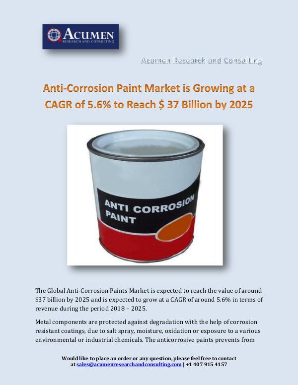 Anti-Corrosion Paint Market