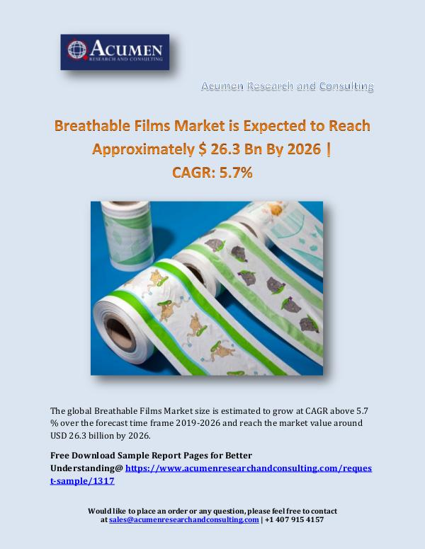 Breathable Films Market
