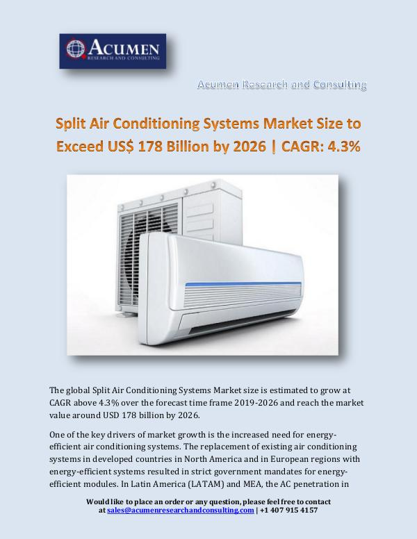 Split Air Conditioning Systems Market