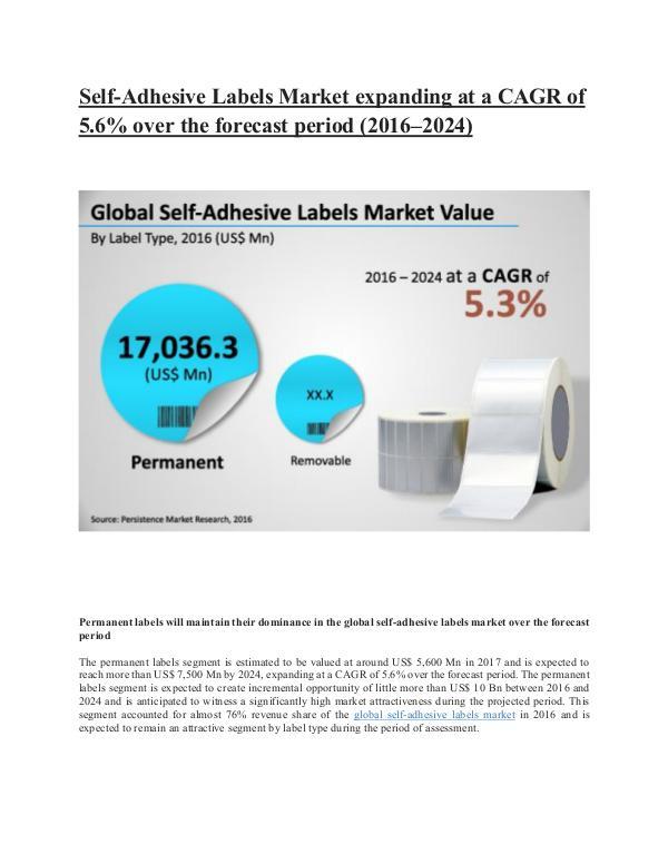 Self Adhesive Label Market