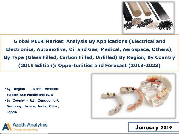 Polyether Ether Ketone (PEEK) Market Global PEEK Market Report