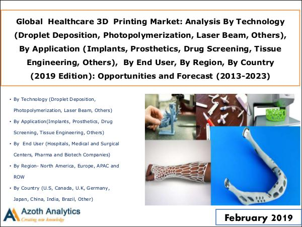 Global Healthcare 3D Printing Market Forecast (2013-2023) Global  Healthcare 3D  Printing Market
