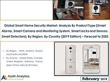 Global Smart Home Security Market Forecast to 2023