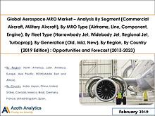 Global Aerospace MRO Market Forecast (2013-2023)