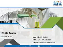 Barite Market to Grow at a CAGR of 4.2% through 2029