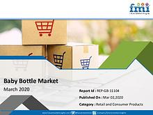 Baby Bottle Market to Grow at a CAGR of ~4.2% through 2029