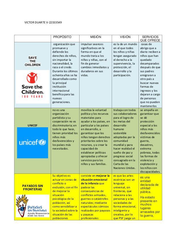 Lo Ultimo en Derechos Humanos de los Niños, Niñas y Adolescentes CUADRO RESUMEN DDHH NINOS
