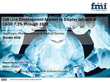 Cell line development market to display growth at cagr 7.2% through 2