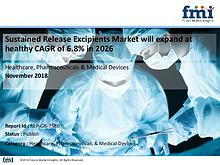 Sustained Release Excipients Market will expand at healthy CAGR of 6.