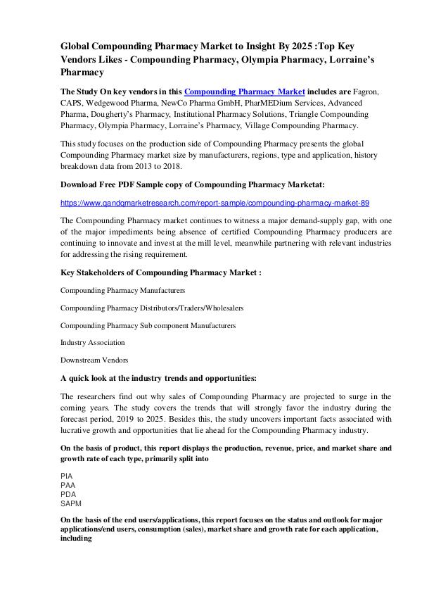 Compounding Pharmacy Market Global Compounding Pharmacy Market