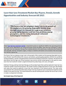 Laser Hair Loss Treatment Market
