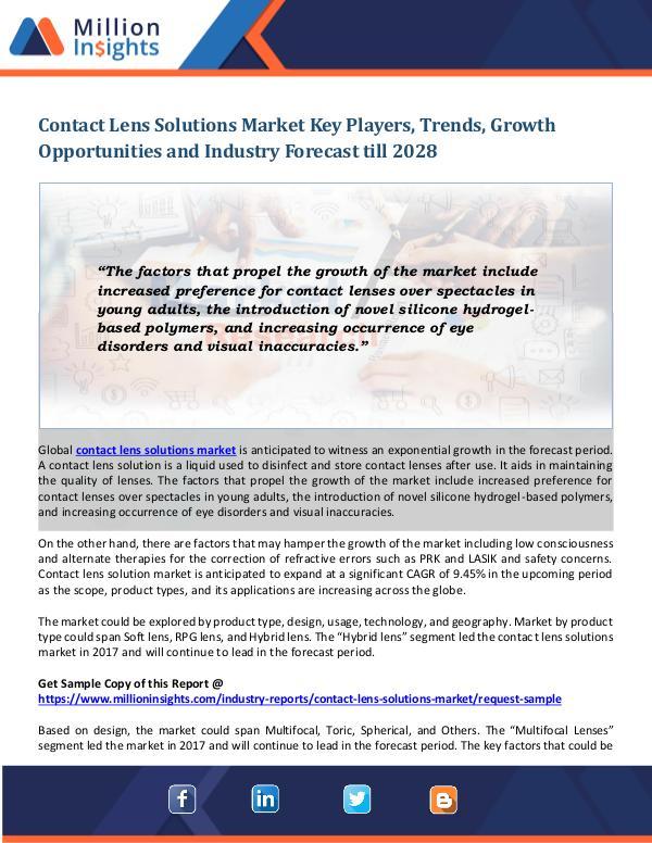 Contact Lens Solutions Market Contact Lens Solutions Market