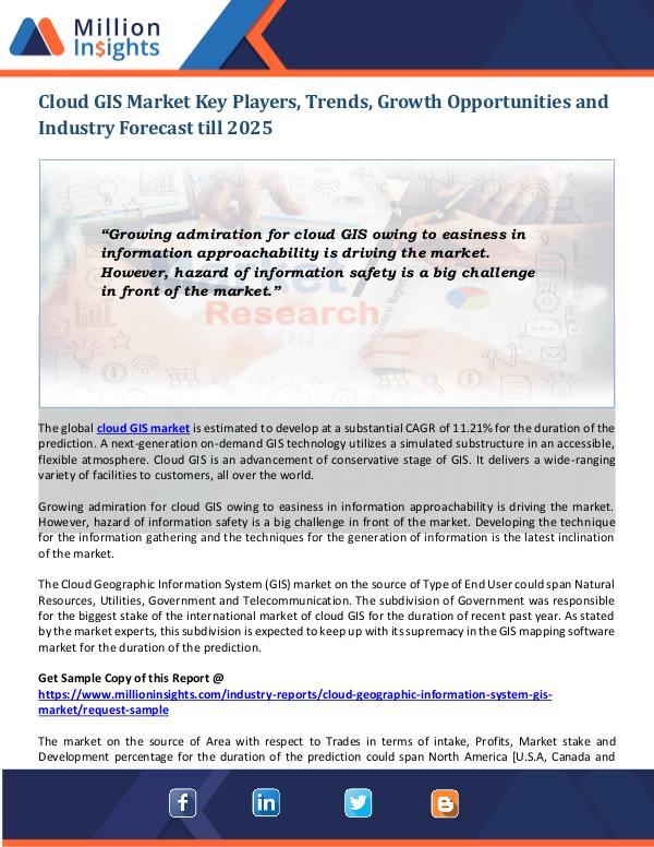 Cloud GIS Market Cloud GIS Market