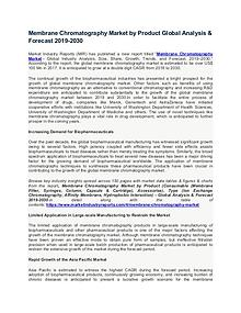 Membrane Chromatography Market