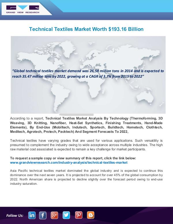 Technical Textiles Market Technical Textiles Market