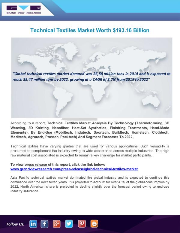 Technical Textiles Market Technical Textiles Market size