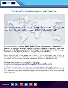 Technical Textiles Market