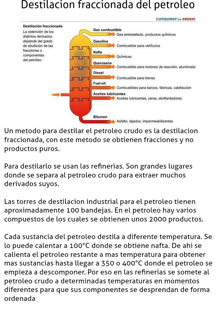 Destilacion fraccionada del petroleo 1