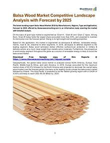 Balsa Wood Market Competitive Landscape Analysis with Forecast by2025