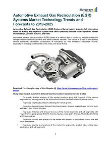 Automotive Exhaust Gas Recirculation (EGR) Systems Market Technology