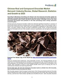 Chinese Real and Compound Chocolate Market 2019