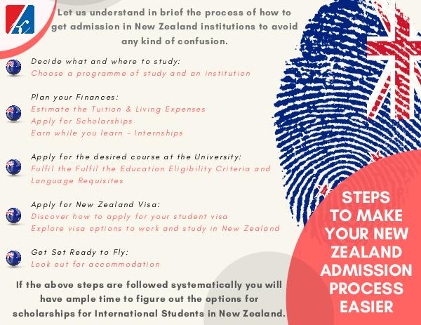 Brief About New Zealand Admission Process Steps to make your New Zealand Admission Process E