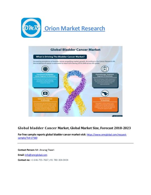 Global melanoma cancer market: global market size, industry growth, f bladder cancer MARKET