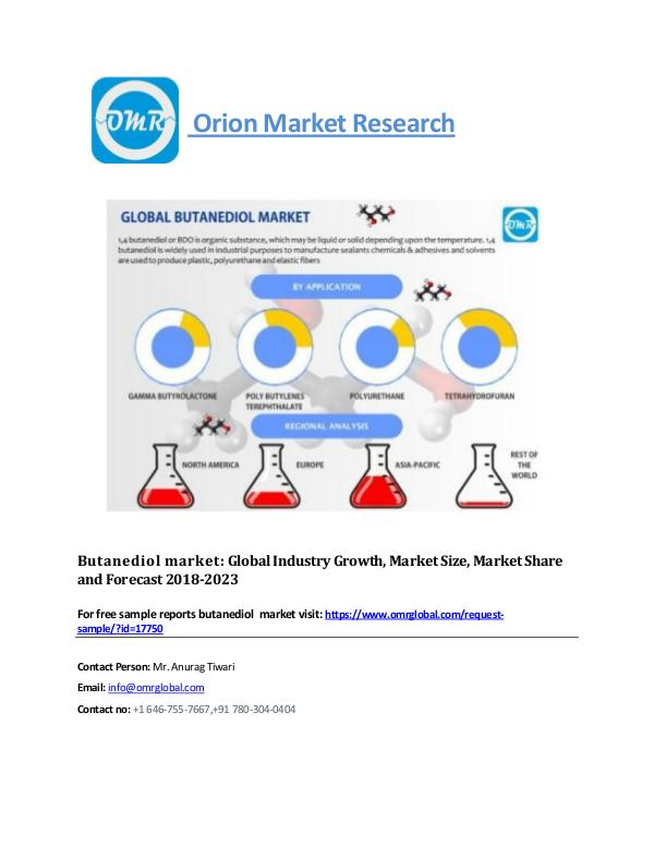 Butanediol market: global market size, industry growth, future prospe BDO_ market