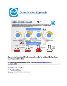 Butanediol market: global market size, industry growth, future prospe
