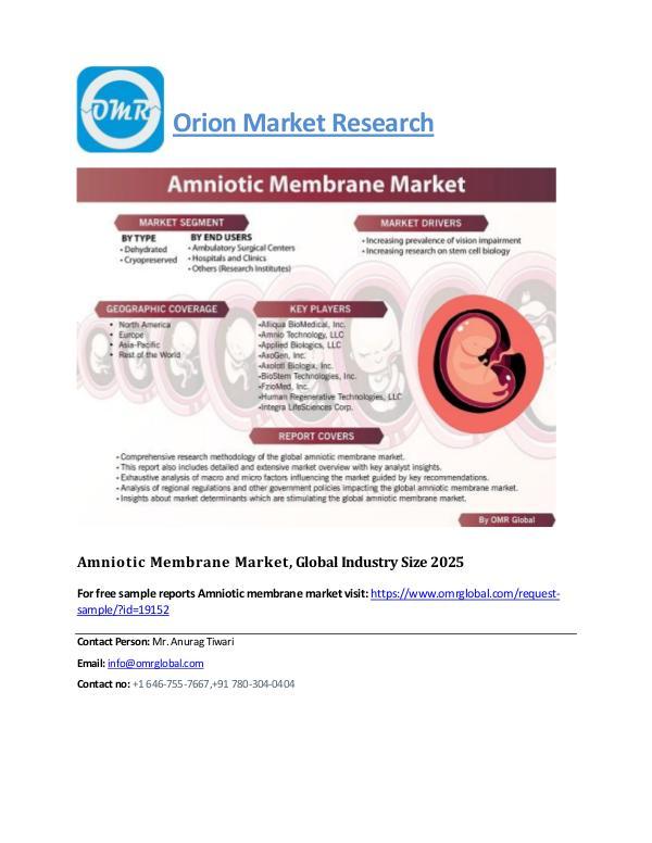 Amniotic Membrane Market, Global Industry Size 2025 Amniotic Membrane Mkt_trends