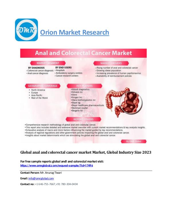 Amniotic Membrane Market, Global Industry Size 2025 Anal and Colorectal Cancert