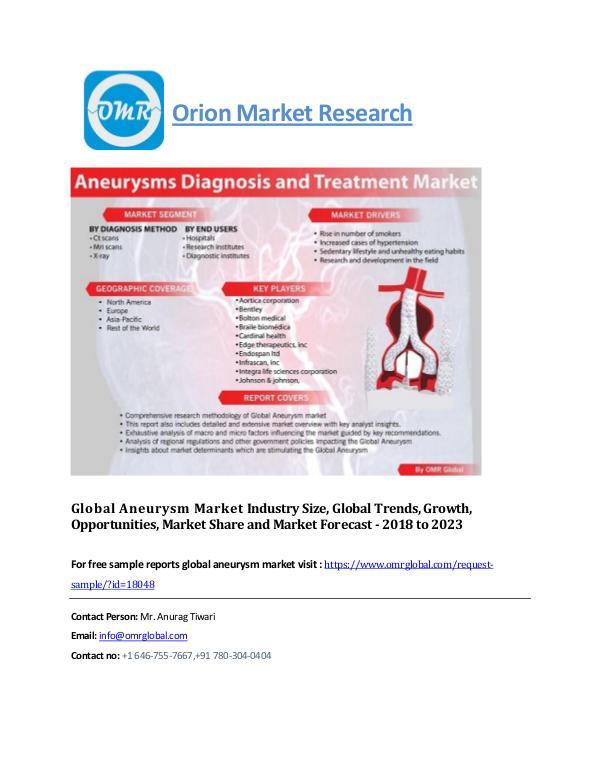 Amniotic Membrane Market, Global Industry Size 2025 Aneurysm market_mkt_size