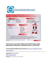 Amniotic Membrane Market, Global Industry Size 2025
