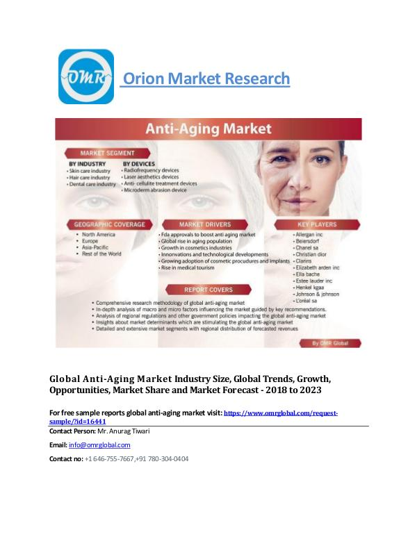 Amniotic Membrane Market, Global Industry Size 2025 Anti Aging market_size_industry