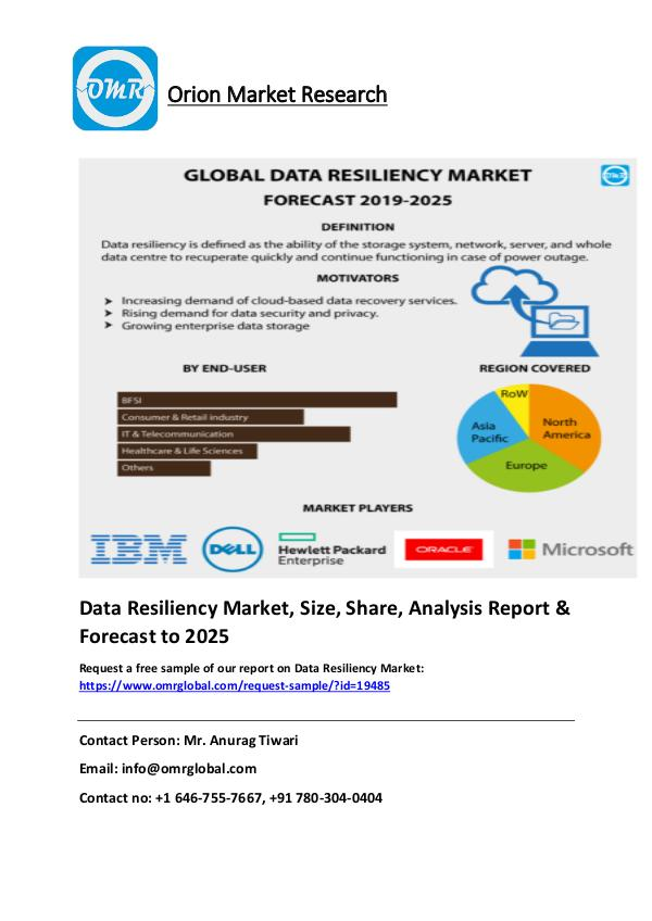 Data Resiliency Market: Global Industry Trends and Forecast 2019-2025 Data Resiliency Market pdf