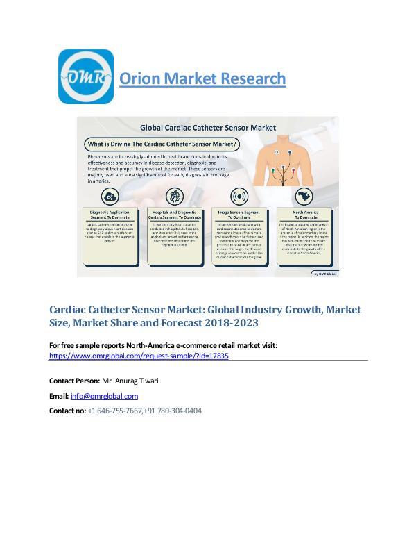 Carbon Nanotube Market: Global Industry Growth, Market Size and Share Cardiac Catheter Sensor Market