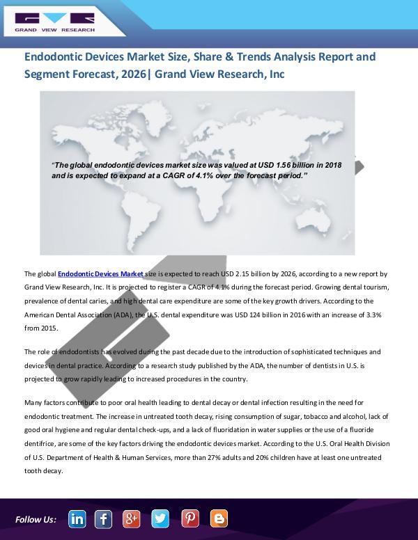 Healthcare news Endodontic Devices Market Trends