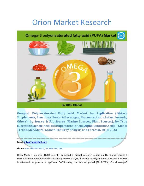 Omega-3 Polyunsaturated Fatty Acid Market