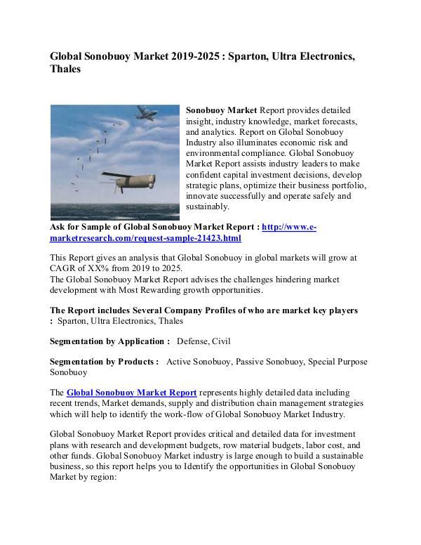 e-Market Research News Global Sonobuoy Market 2019-2025