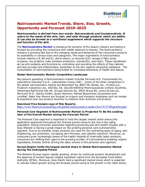Nutricosmetic Market Size, Share & Forecast 2025 Nutricosmetic Market