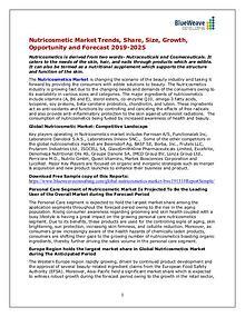 Nutricosmetic Market Size, Share & Forecast 2025