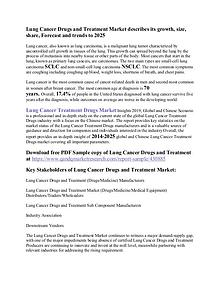 Lung Cancer Treatment Market