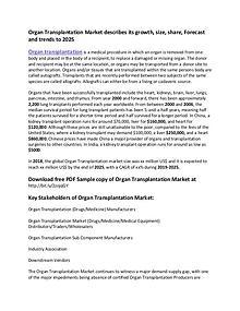 Organ Transplantation Market