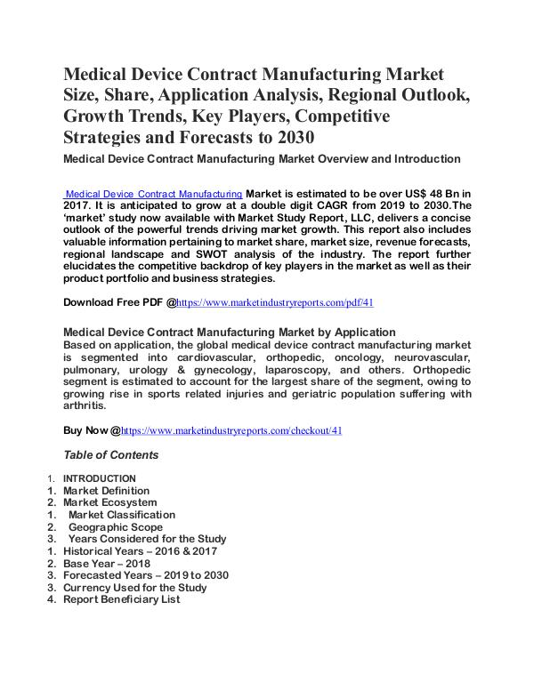 My first Publication Medical Device Contract Manufacturing Market
