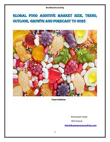 Global Food Additive  Market 2019-2025