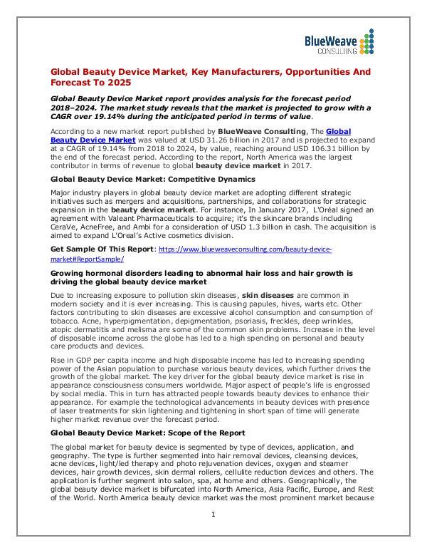 Global Beauty Device Market, Key Manufacturers, Opportunities 2025 Global Beauty Device Market