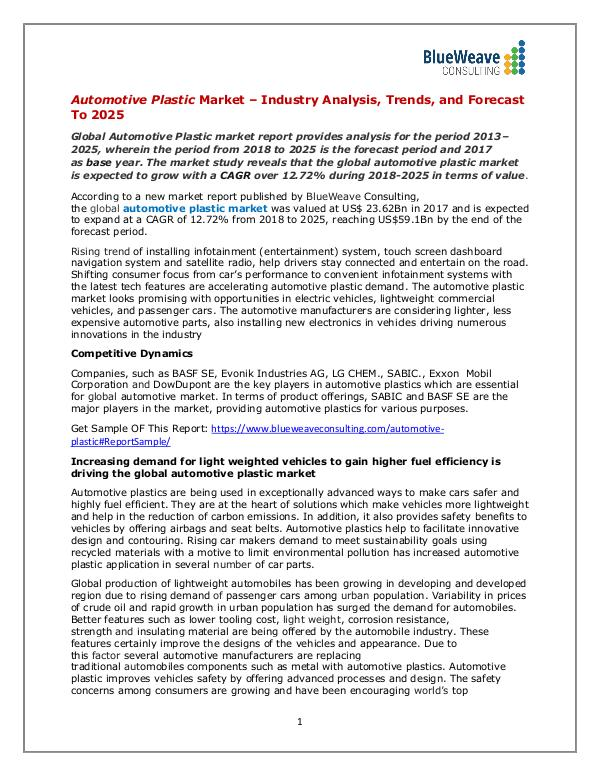 Automotive Plastic Market – Industry Analysis, Trends, and Forecast Global Automotive Plastic market